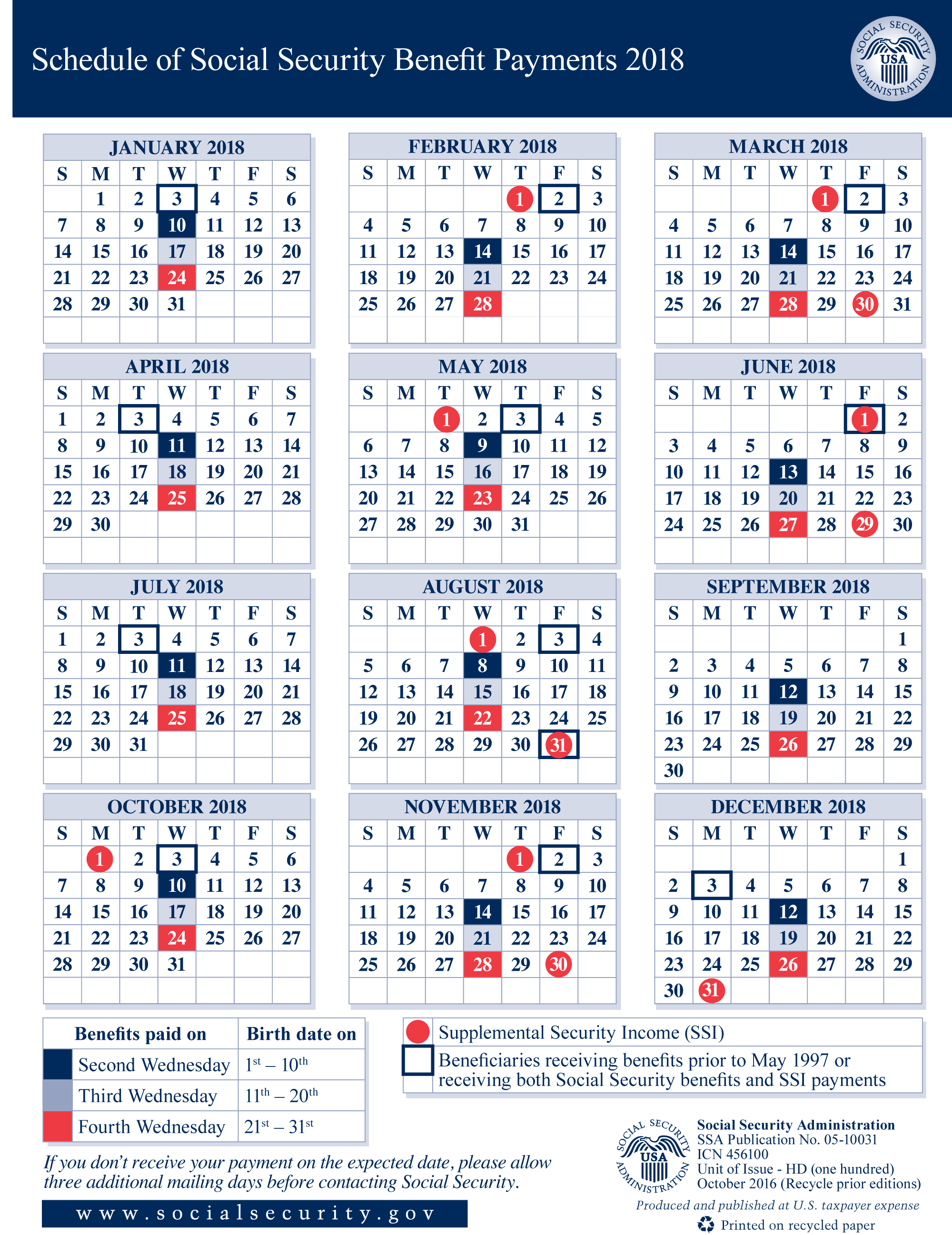 Social Security Payment Calendar 2020 Social Security Payment Schedule 2020 | Examples and Forms